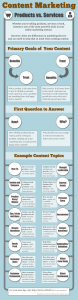 content-marketing-products-vs-services1