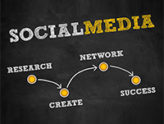 Social Media Marketing Delaware